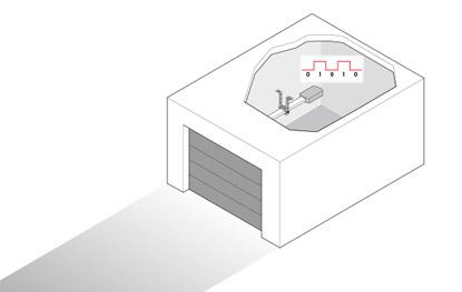 Sommer Output OC Plug and Play S10854-00001 - Adams Tore & Antriebe - Sommer, Wisniowski, Hörmann Vertragshändler