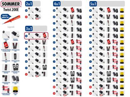Sommer Twist 200e Drehtorantrieb 1-flüglig Set 3in1A - Adams Tore & Antriebe - Sommer, Wisniowski, Hörmann Vertragshändler