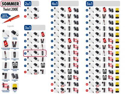 Sommer Twist 200e Drehtorantrieb 1-flüglig Set 3in1D - Adams Tore & Antriebe - Sommer, Wisniowski, Hörmann Vertragshändler