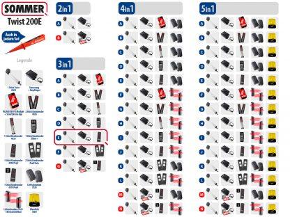 Sommer Twist 200e Drehtorantrieb 1-flüglig Set 3in1E - Adams Tore & Antriebe - Sommer, Wisniowski, Hörmann Vertragshändler