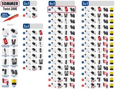Sommer Twist 200e Drehtorantrieb 1-flüglig Set 4in1A - Adams Tore & Antriebe - Sommer, Wisniowski, Hörmann Vertragshändler