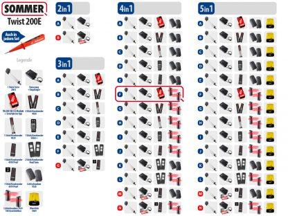 Sommer Twist 200e Drehtorantrieb 1-flüglig Set 4in1F - Adams Tore & Antriebe - Sommer, Wisniowski, Hörmann Vertragshändler