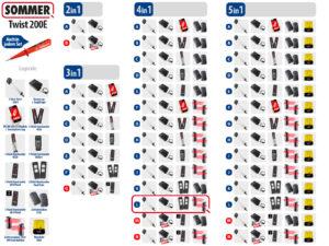 Sommer Twist 200E Drehtorantrieb 1-flüglig Set 4in1L - Adams Tore & Antriebe - Sommer, Wisniowski, Hörmann Vertragshändler