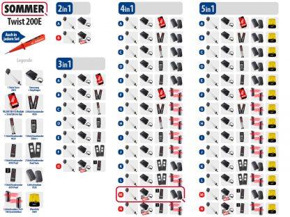 Sommer Twist 200e Drehtorantrieb 1-flüglig Set 4in1M SOMloq2 - Adams Tore & Antriebe - Sommer, Wisniowski, Hörmann Vertragshändler