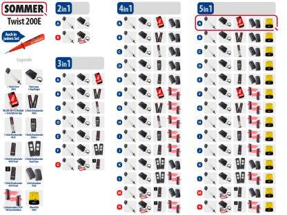 Sommer Twist 200e Drehtorantrieb 1-flüglig Set 5in1A - Adams Tore & Antriebe - Sommer, Wisniowski, Hörmann Vertragshändler