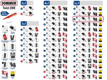Sommer Twist 200e Drehtorantrieb 1-flüglig Set 5in1C - Adams Tore & Antriebe - Sommer, Wisniowski, Hörmann Vertragshändler