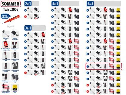 Sommer Twist 200e Drehtorantrieb 1-flüglig Set 5in1J - Adams Tore & Antriebe - Sommer, Wisniowski, Hörmann Vertragshändler