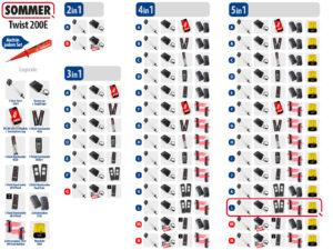 Sommer Twist 200E Drehtorantrieb 1-flüglig Set 5in1L - Adams Tore & Antriebe - Sommer, Wisniowski, Hörmann Vertragshändler
