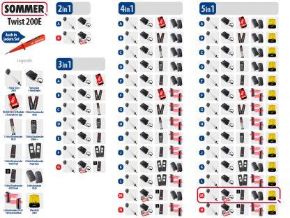 Sommer Twist 200e Drehtorantrieb 1-flüglig Set 5in1M SOMloq2 - Adams Tore & Antriebe - Sommer, Wisniowski, Hörmann Vertragshändler