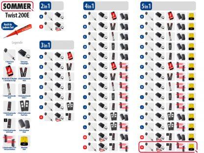 Sommer Twist 200e Drehtorantrieb 1-flüglig Set 5in1N SOMloq2 - Adams Tore & Antriebe - Sommer, Wisniowski, Hörmann Vertragshändler