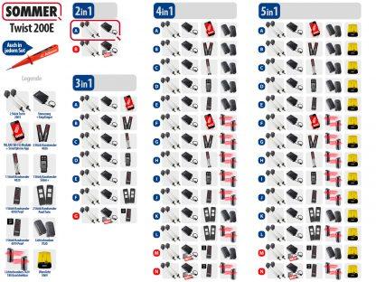 Sommer Twist 200e Drehtorantrieb 2-flüglig Set 2in1A - Adams Tore & Antriebe - Sommer, Wisniowski, Hörmann Vertragshändler