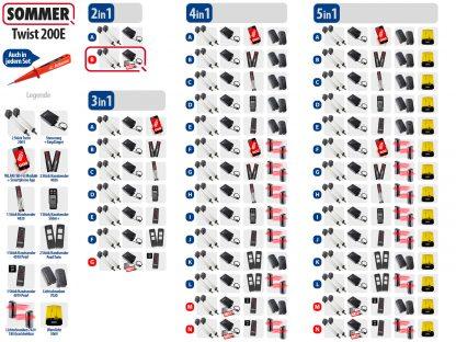 Sommer Twist 200e Drehtorantrieb 2-flüglig Set 2in1B SOMloq2 - Adams Tore & Antriebe - Sommer, Wisniowski, Hörmann Vertragshändler