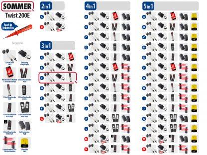 Sommer Twist 200e Drehtorantrieb 2-flüglig Set 3in1C - Adams Tore & Antriebe - Sommer, Wisniowski, Hörmann Vertragshändler