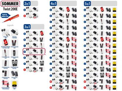 Sommer Twist 200e Drehtorantrieb 2-flüglig Set 3in1D - Adams Tore & Antriebe - Sommer, Wisniowski, Hörmann Vertragshändler