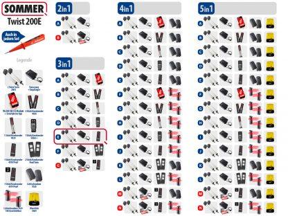 Sommer Twist 200e Drehtorantrieb 2-flüglig Set 3in1E - Adams Tore & Antriebe - Sommer, Wisniowski, Hörmann Vertragshändler