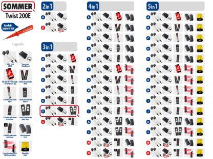 Sommer Twist 200e Drehtorantrieb 2-flüglig Set 3in1F - Adams Tore & Antriebe - Sommer, Wisniowski, Hörmann Vertragshändler