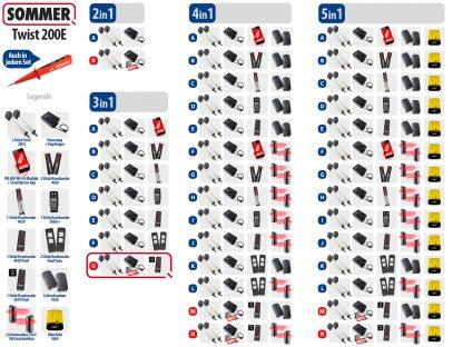 Sommer Twist 200e Drehtorantrieb 2-flüglig Set 3in1G SOMloq2 - Adams Tore & Antriebe - Sommer, Wisniowski, Hörmann Vertragshändler