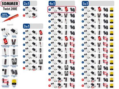 Sommer Twist 200e Drehtorantrieb 2-flüglig Set 4in1A - Adams Tore & Antriebe - Sommer, Wisniowski, Hörmann Vertragshändler