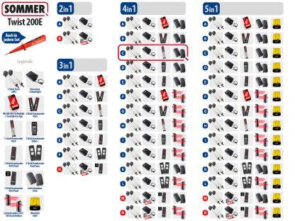 Sommer Twist 200e Drehtorantrieb 2-flüglig Set 4in1C - Adams Tore & Antriebe - Sommer, Wisniowski, Hörmann Vertragshändler