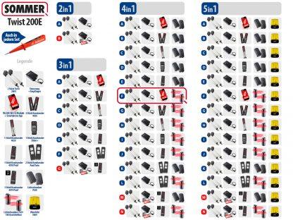 Sommer Twist 200e Drehtorantrieb 2-flüglig Set 4in1F - Adams Tore & Antriebe - Sommer, Wisniowski, Hörmann Vertragshändler