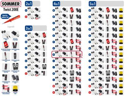 Sommer Twist 200e Drehtorantrieb 2-flüglig Set 4in1H - Adams Tore & Antriebe - Sommer, Wisniowski, Hörmann Vertragshändler