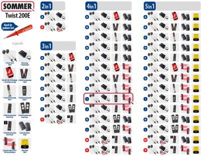 Sommer Twist 200e Drehtorantrieb 2-flüglig Set 4in1I - Adams Tore & Antriebe - Sommer, Wisniowski, Hörmann Vertragshändler