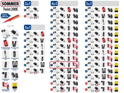 Sommer Twist 200e Drehtorantrieb 2-flüglig Set 4in1J - Adams Tore & Antriebe - Sommer, Wisniowski, Hörmann Vertragshändler