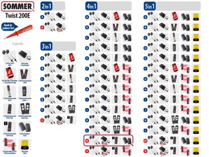 Sommer Twist 200e Drehtorantrieb 2-flüglig Set 4in1M SOMloq2 - Adams Tore & Antriebe - Sommer, Wisniowski, Hörmann Vertragshändler