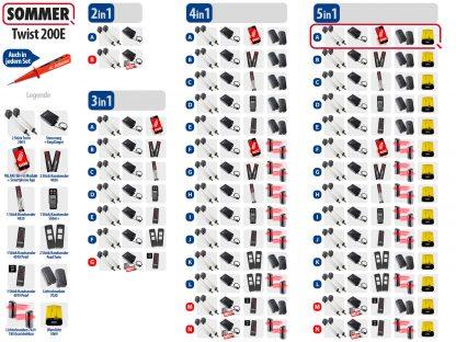 Sommer Twist 200e Drehtorantrieb 2-flüglig Set 5in1A - Adams Tore & Antriebe - Sommer, Wisniowski, Hörmann Vertragshändler