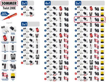 Sommer Twist 200e Drehtorantrieb 2-flüglig Set 5in1C - Adams Tore & Antriebe - Sommer, Wisniowski, Hörmann Vertragshändler