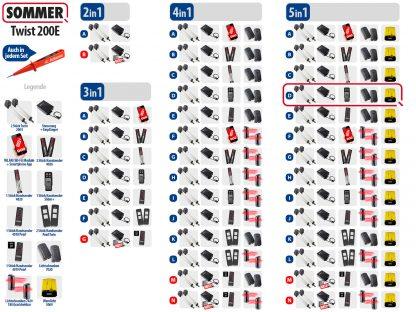 Sommer Twist 200e Drehtorantrieb 2-flüglig Set 5in1D - Adams Tore & Antriebe - Sommer, Wisniowski, Hörmann Vertragshändler