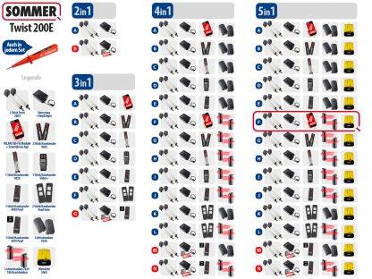 Sommer Twist 200e Drehtorantrieb 2-flüglig Set 5in1F - Adams Tore & Antriebe - Sommer, Wisniowski, Hörmann Vertragshändler