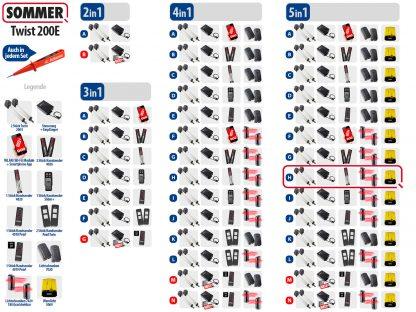 Sommer Twist 200e Drehtorantrieb 2-flüglig Set 5in1H - Adams Tore & Antriebe - Sommer, Wisniowski, Hörmann Vertragshändler