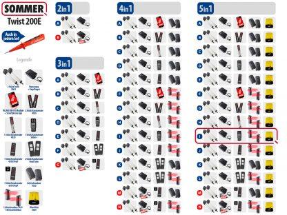 Sommer Twist 200e Drehtorantrieb 2-flüglig Set 5in1I - Adams Tore & Antriebe - Sommer, Wisniowski, Hörmann Vertragshändler