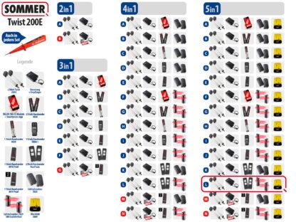 Sommer Twist 200E Drehtorantrieb 2-flüglig Set 5in1L - Adams Tore & Antriebe - Sommer, Wisniowski, Hörmann Vertragshändler