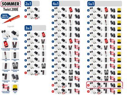 Sommer Twist 200e Drehtorantrieb 2-flüglig Set 5in1M SOMloq2 - Adams Tore & Antriebe - Sommer, Wisniowski, Hörmann Vertragshändler
