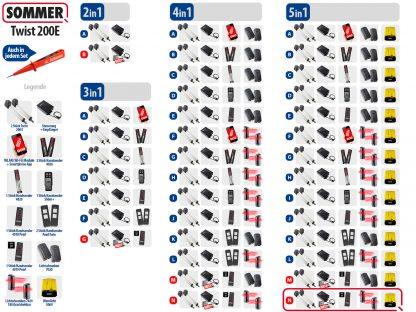 Sommer Twist 200e Drehtorantrieb 2-flüglig Set 5in1N SOMloq2 - Adams Tore & Antriebe - Sommer, Wisniowski, Hörmann Vertragshändler