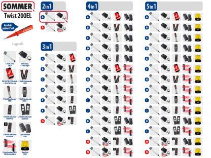 Sommer Twist 200el Drehtorantrieb 1-flüglig Set 2in1A - Adams Tore & Antriebe - Sommer, Wisniowski, Hörmann Vertragshändler