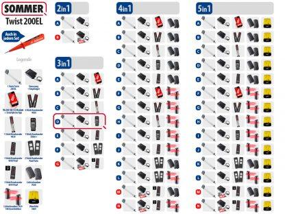 Sommer Twist 200el Drehtorantrieb 1-flüglig Set 3in1D - Adams Tore & Antriebe - Sommer, Wisniowski, Hörmann Vertragshändler