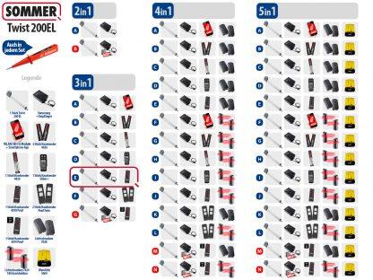 Sommer Twist 200el Drehtorantrieb 1-flüglig Set 3in1E - Adams Tore & Antriebe - Sommer, Wisniowski, Hörmann Vertragshändler
