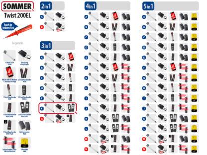Sommer Twist 200EL Drehtorantrieb 1-flüglig Set 3in1F - Adams Tore & Antriebe - Sommer, Wisniowski, Hörmann Vertragshändler