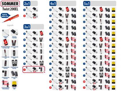 Sommer Twist 200el Drehtorantrieb 1-flüglig Set 3in1G SOMloq2 - Adams Tore & Antriebe - Sommer, Wisniowski, Hörmann Vertragshändler