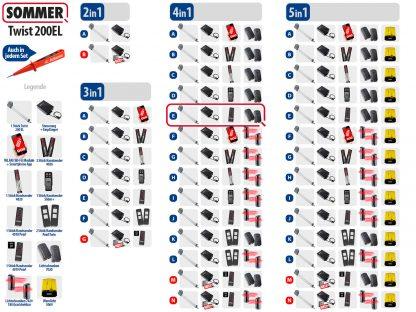 Sommer Twist 200el Drehtorantrieb 1-flüglig Set 4in1E - Adams Tore & Antriebe - Sommer, Wisniowski, Hörmann Vertragshändler