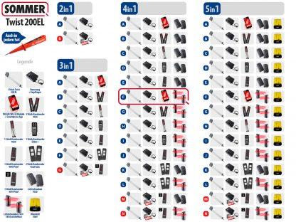 Sommer Twist 200el Drehtorantrieb 1-flüglig Set 4in1F - Adams Tore & Antriebe - Sommer, Wisniowski, Hörmann Vertragshändler
