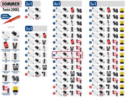 Sommer Twist 200el Drehtorantrieb 1-flüglig Set 4in1H - Adams Tore & Antriebe - Sommer, Wisniowski, Hörmann Vertragshändler