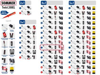 Sommer Twist 200el Drehtorantrieb 1-flüglig Set 4in1I - Adams Tore & Antriebe - Sommer, Wisniowski, Hörmann Vertragshändler