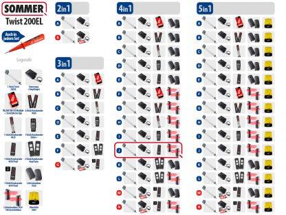Sommer Twist 200el Drehtorantrieb 1-flüglig Set 4in1J - Adams Tore & Antriebe - Sommer, Wisniowski, Hörmann Vertragshändler