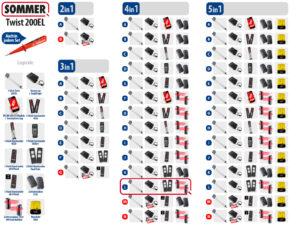 Sommer Twist 200EL Drehtorantrieb 1-flüglig Set 4in1L - Adams Tore & Antriebe - Sommer, Wisniowski, Hörmann Vertragshändler