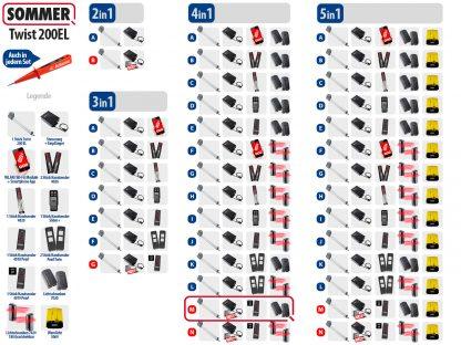 Sommer Twist 200el Drehtorantrieb 1-flüglig Set 4in1M SOMloq2 - Adams Tore & Antriebe - Sommer, Wisniowski, Hörmann Vertragshändler