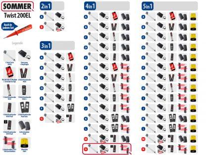 Sommer Twist 200el Drehtorantrieb 1-flüglig Set 4in1N SOMloq2 - Adams Tore & Antriebe - Sommer, Wisniowski, Hörmann Vertragshändler